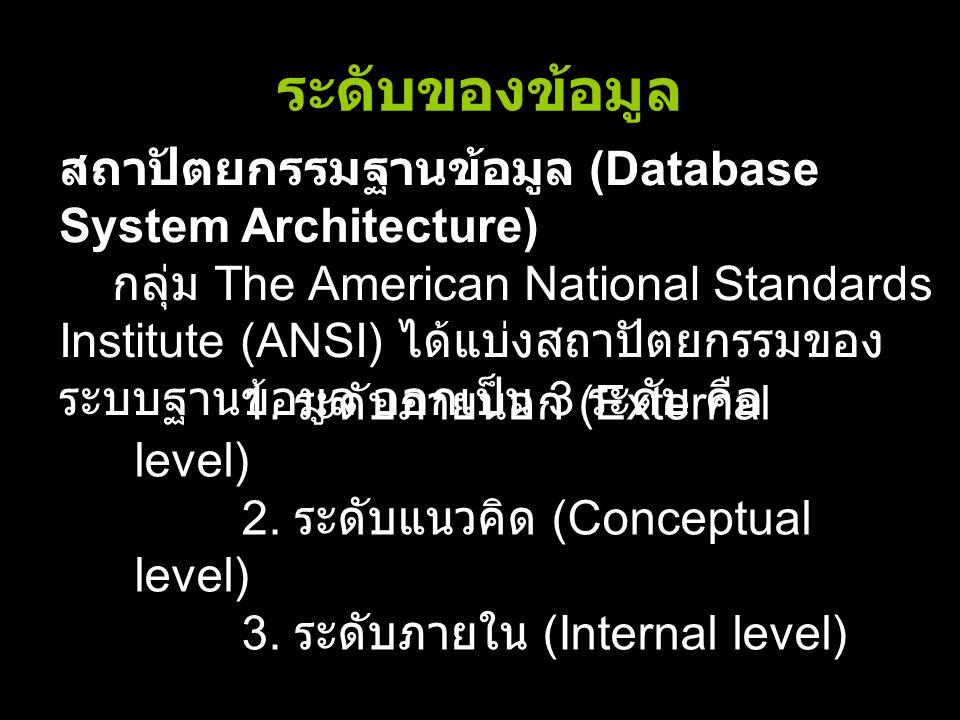ระดับของข้อมูล สถาปัตยกรรมฐานข้อมูล (Database System Architecture) กลุ่ม The American National Standards Institute (ANSI) ได้แบ่งสถาปัตยกรรมของ ระบบฐา