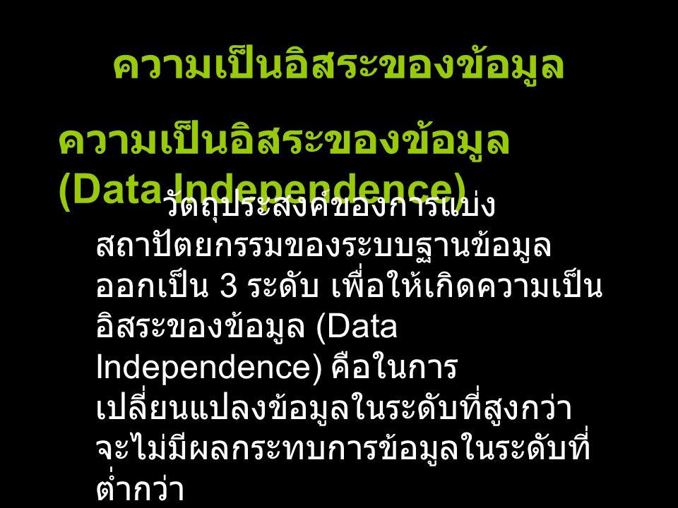 ความเป็นอิสระของข้อมูล ความเป็นอิสระของข้อมูล (Data Independence) วัตถุประสงค์ของการแบ่ง สถาปัตยกรรมของระบบฐานข้อมูล ออกเป็น 3 ระดับ เพื่อให้เกิดความเ