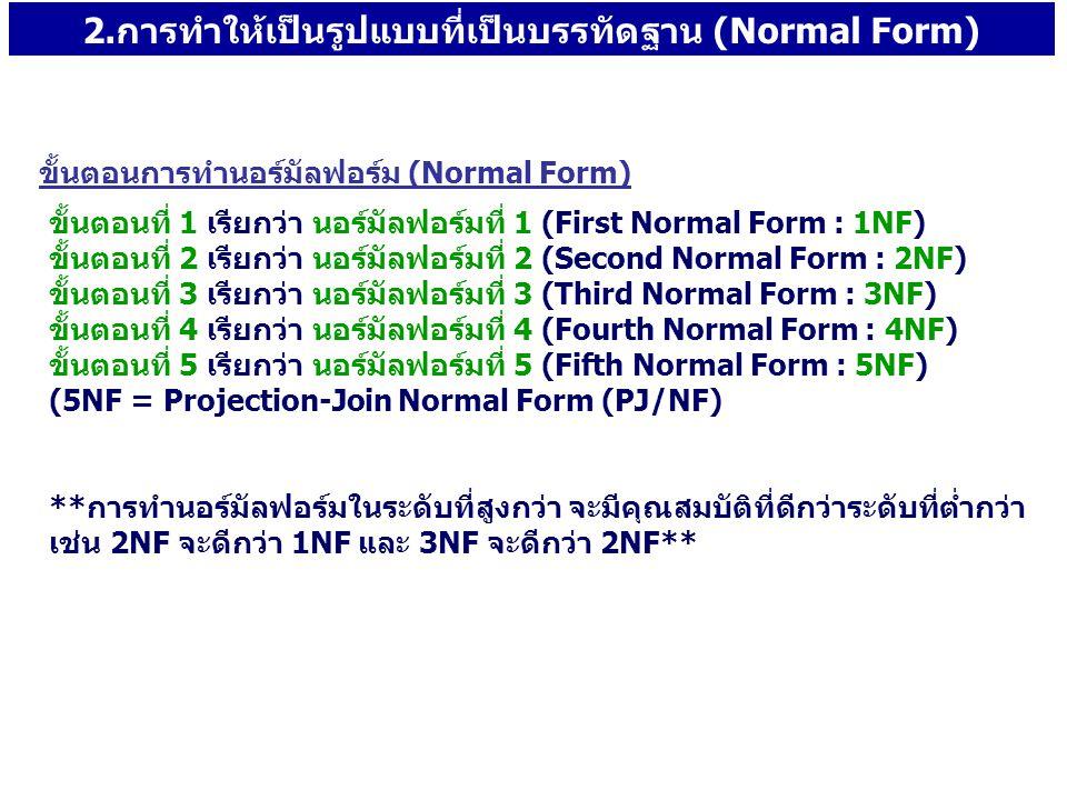 ขั้นตอนการทำนอร์มัลไลเซชัน (Normalization) เอนติตี้ที่ยังไม่ได้รับการนอร์มัลไลเซชัน ขั้นที่ 1 : กำจัด Repeating Group 1NF ขั้นที่ 2 : กำจัด Partial Dependencies 2NF ขั้นที่ 3 : กำจัด Transitive Dependencies 3NF 4NF 5NF ขั้นที่ 4 : กำจัด Multi-Dependenciesขั้นที่ 4 : Every Determinate a key ขั้นที่ 5 : มีความสัมพันธ์ระหว่างแอตทริบิวต์แบบ Join Boyce-Code NF