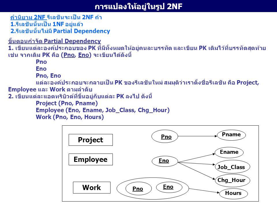 การแปลงให้อยู่ในรูป 3NF คำนิยาม 3NF รีเลชันจะเป็น 3NF ถ้า 1.รีเลชันนั้นเป็น 2NF อยู่แล้ว 2.รีเลชันนั้นไม่มี Transitive Dependency Eno Ename Job_Class Chg_Hour Transitive Dependency การกำจัดความผิดปกติของข้อมูล อันเกิดจาก TD สามารถกำจัดได้ด้วยการแยกข้อมูลที่เป็น TD ออกมาสร้างเป็นรีเลชันใหม่ แต่ต้องคงแอตทริบิวต์ที่จะทำหน้าที่ FK ไว้ในรีเลชันเดิม จากตัวอย่าง ข้างต้น เมื่อแปลงเป็น 3NF แล้วจะได้ทั้งหมด 4 รีเลชัน Project (Pno, Pname) Work (Pno, Eno, Hours) Employee (Eno, Ename, Job_Class) Job (Job_Class, Chg_Hour)