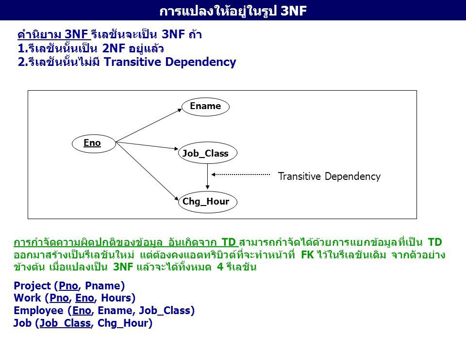 การแปลงให้อยู่ในรูป 3NF คำนิยาม 3NF รีเลชันจะเป็น 3NF ถ้า 1.รีเลชันนั้นเป็น 2NF อยู่แล้ว 2.รีเลชันนั้นไม่มี Transitive Dependency Eno Ename Job_Class