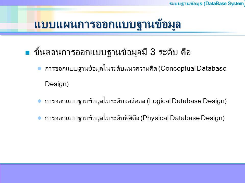 ระบบฐานข้อมูล (DataBase System ) แบบแผนการออกแบบฐานข้อมูล n Conceptual Database Design การกำหนดค่าโครงสร้างในระดับเบื้องต้น ซึ่งจะเป็นแค่ แนวความคิด ยังไม่สามารถนำไปใช้งานได้จริง ประกอบไปด้วย กำหนดชนิดของ Entity กำหนดชนิดของความสัมพันธ์ กำหนด Attribute ให้กับ Entity จัดทำ Attribute Domain กำหนดคียร์หลัก และ คียร์คู่แข่ง เขียน E-R Diagram ทบทวนและตรวจสอบกับ user ว่าตรงกับที่คุยกันหรือไม่อย่างไร