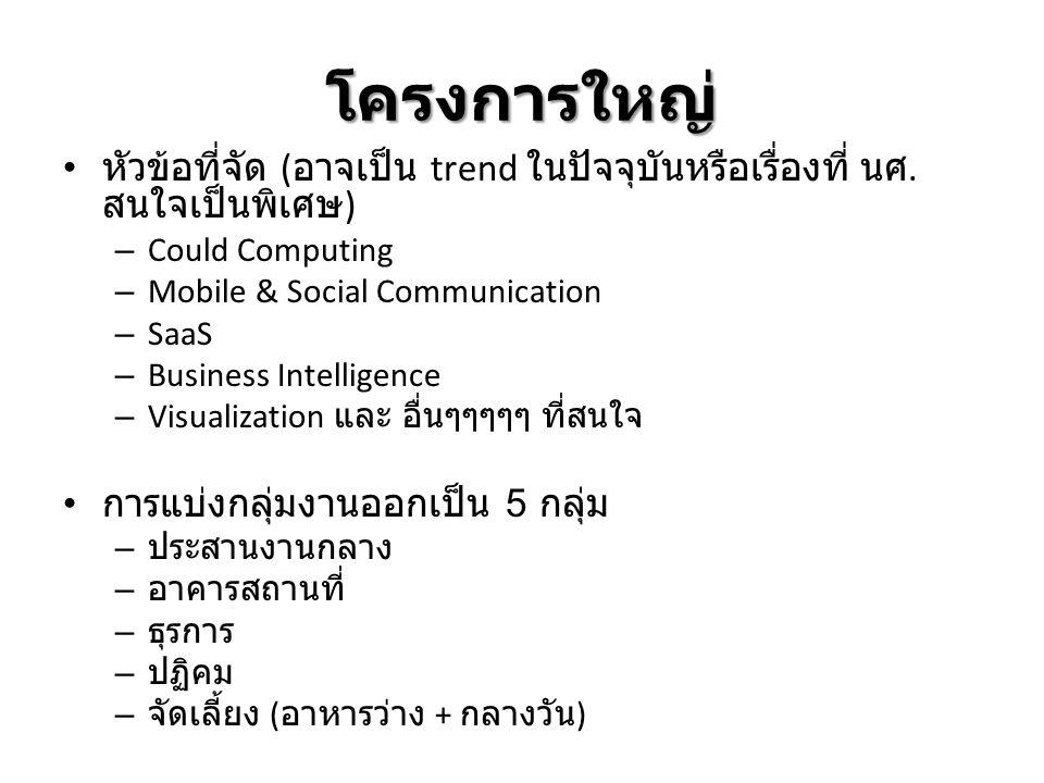 โครงการใหญ่ หัวข้อที่จัด ( อาจเป็น trend ในปัจจุบันหรือเรื่องที่ นศ. สนใจเป็นพิเศษ ) – Could Computing – Mobile & Social Communication – SaaS – Busine