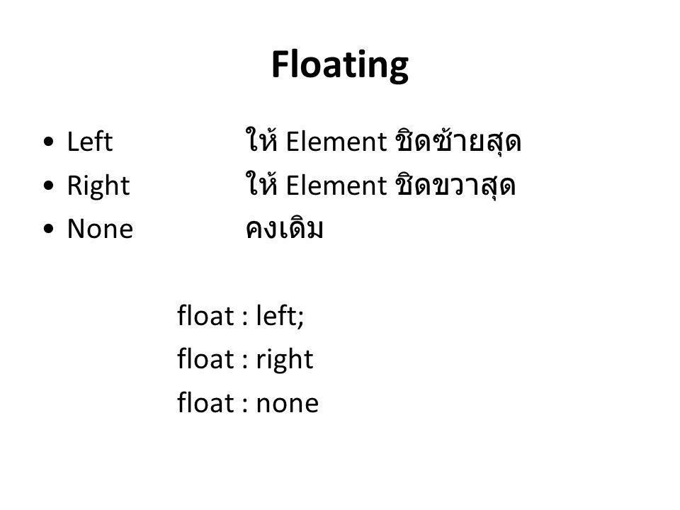 Floating Left ให้ Element ชิดซ้ายสุด Right ให้ Element ชิดขวาสุด None คงเดิม float : left; float : right float : none