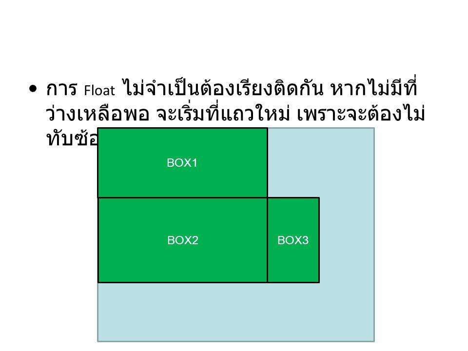 การ Float ไม่จำเป็นต้องเรียงติดกัน หากไม่มีที่ ว่างเหลือพอ จะเริ่มที่แถวใหม่ เพราะจะต้องไม่ ทับซ้อนของ Element ก่อนหน้า BOX1 BOX2BOX3