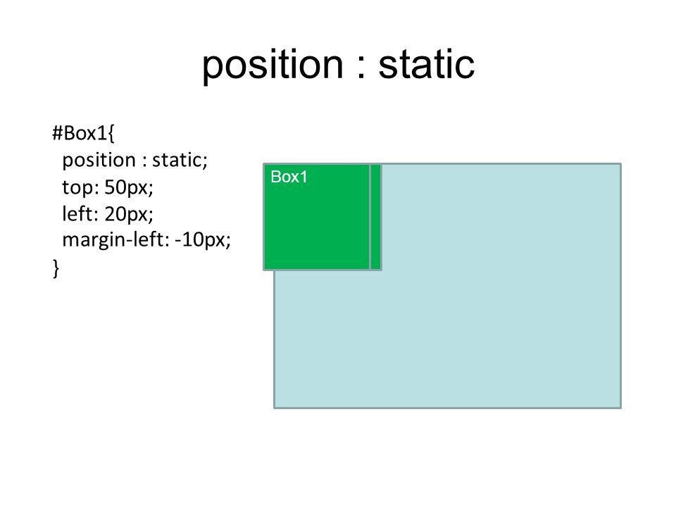 position : static #Box1{ position : static; top: 50px; left: 20px; } Box1 margin-left: -10px; Box1