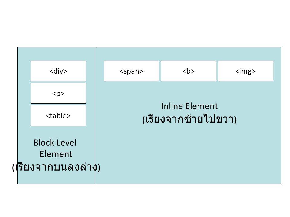 Inline Element ( เรียงจากซ้ายไปขวา ) Block Level Element ( เรียงจากบนลงล่าง )