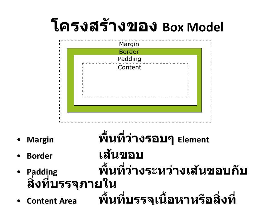 โครงสร้างของ Box Model Margin พื้นที่ว่างรอบๆ Element Border เส้นขอบ Padding พื้นที่ว่างระหว่างเส้นขอบกับ สิ่งที่บรรจุภายใน Content Area พื้นที่บรรจุเ