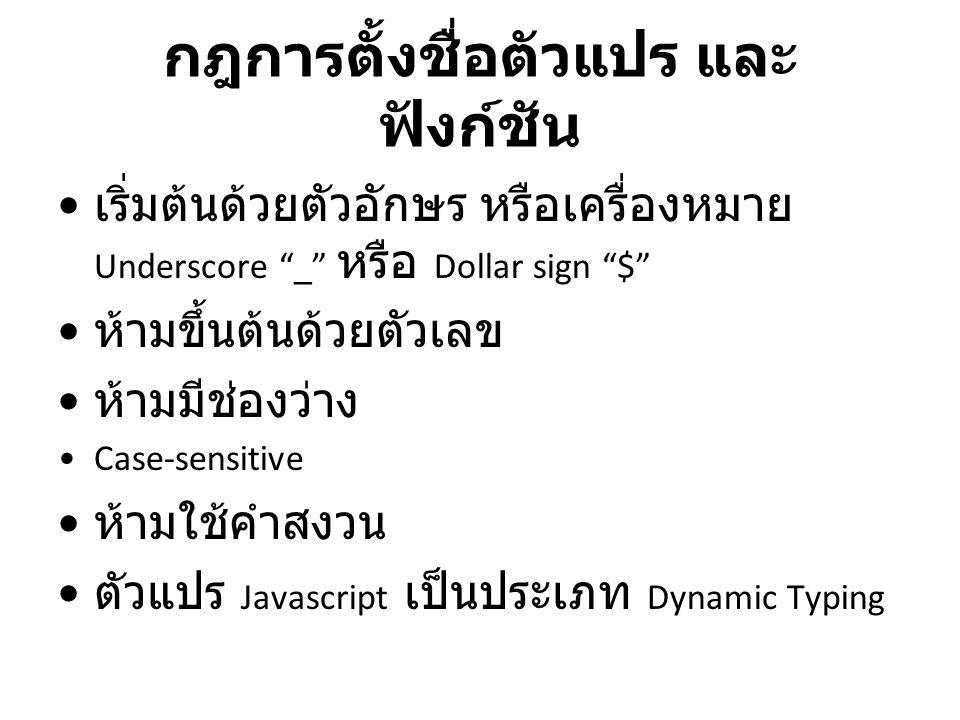 """กฎการตั้งชื่อตัวแปร และ ฟังก์ชัน เริ่มต้นด้วยตัวอักษร หรือเครื่องหมาย Underscore """"_"""" หรือ Dollar sign """"$"""" ห้ามขึ้นต้นด้วยตัวเลข ห้ามมีช่องว่าง Case-se"""