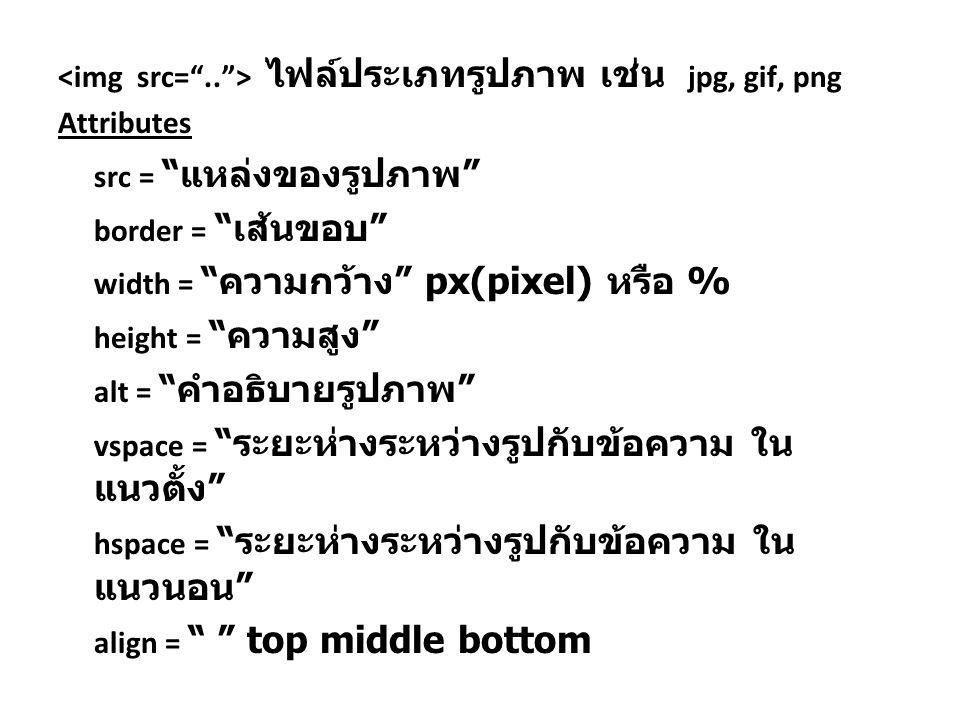 ไฟล์ประเภทรูปภาพ เช่น jpg, gif, png Attributes src = แหล่งของรูปภาพ border = เส้นขอบ width = ความกว้าง px(pixel) หรือ % height = ความสูง alt = คำอธิบายรูปภาพ vspace = ระยะห่างระหว่างรูปกับข้อความ ใน แนวตั้ง hspace = ระยะห่างระหว่างรูปกับข้อความ ใน แนวนอน align = top middle bottom