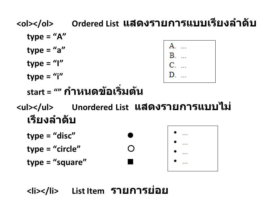 Ordered List แสดงรายการแบบเรียงลำดับ type = A type = a type = I type = i start = กำหนดข้อเริ่มต้น Unordered List แสดงรายการแบบไม่ เรียงลำดับ type = disc type = circle  type = square List Item รายการย่อย