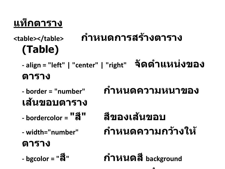 แท็กตาราง กำหนดการสร้างตาราง (Table) - align = left | center | right จัดตำแหน่งของ ตาราง - border = number กำหนดความหนาของ เส้นขอบตาราง - bordercolor = สี สีของเส้นขอบ - width= number กำหนดความกว้างให้ ตาราง - bgcolor = สี กำหนดสี background - cellspacing = number กำหนด ช่องว่างภายใน cell - cellpadding = number กำหนดระยะห่าง ระหว่าง cell