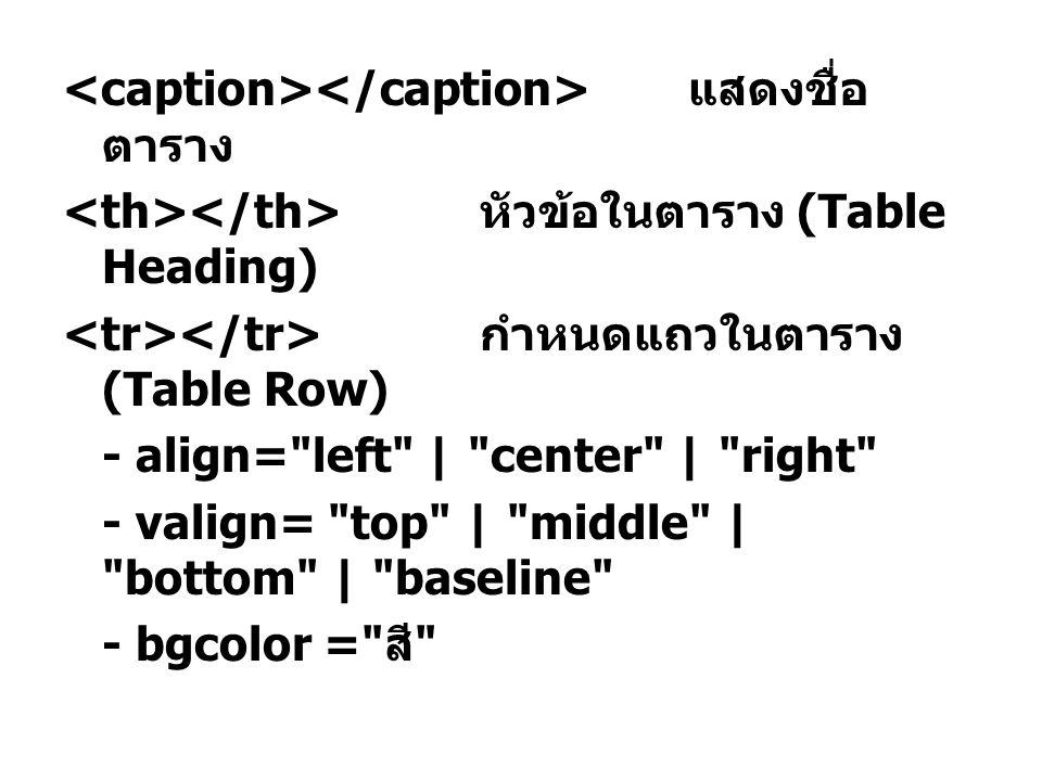 แสดงชื่อ ตาราง หัวข้อในตาราง (Table Heading) กำหนดแถวในตาราง (Table Row) - align= left | center | right - valign= top | middle | bottom | baseline - bgcolor = สี