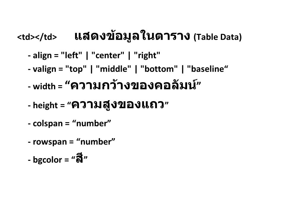 แสดงข้อมูลในตาราง (Table Data) - align = left | center | right - valign = top | middle | bottom | baseline - width = ความกว้างของคอลัมน์ - height = ความสูงของแถว - colspan = number - rowspan = number - bgcolor = สี