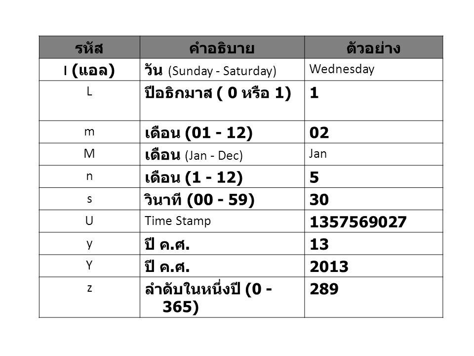 รหัสคำอธิบายตัวอย่าง l ( แอล ) วัน (Sunday - Saturday) Wednesday L ปีอธิกมาส ( 0 หรือ 1) 1 m เดือน (01 - 12) 02 M เดือน (Jan - Dec) Jan n เดือน (1 - 1