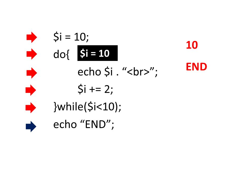 "$i = 10; do{ echo $i. "" ""; $i += 2; }while($i<10); echo ""END""; 10 END $i = 12 $i = 10"