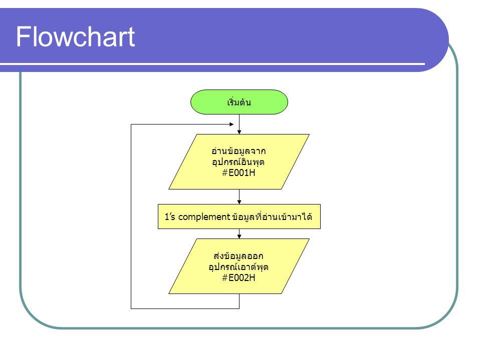 Flowchart เริ่มต้น อ่านข้อมูลจาก อุปกรณ์อินพุต #E001H 1's complement ข้อมูลที่อ่านเข้ามาได้ ส่งข้อมูลออก อุปกรณ์เอาต์พุต #E002H