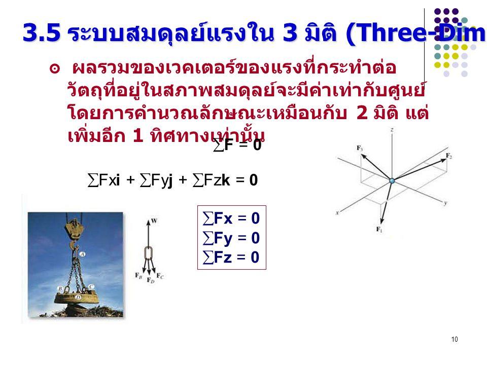 10 3.5 ระบบสมดุลย์แรงใน 3 มิติ (Three-Dimensional Force Systems) ๏ ผลรวมของเวคเตอร์ของแรงที่กระทำต่อ วัตถุที่อยู่ในสภาพสมดุลย์จะมีค่าเท่ากับศูนย์ โดยก