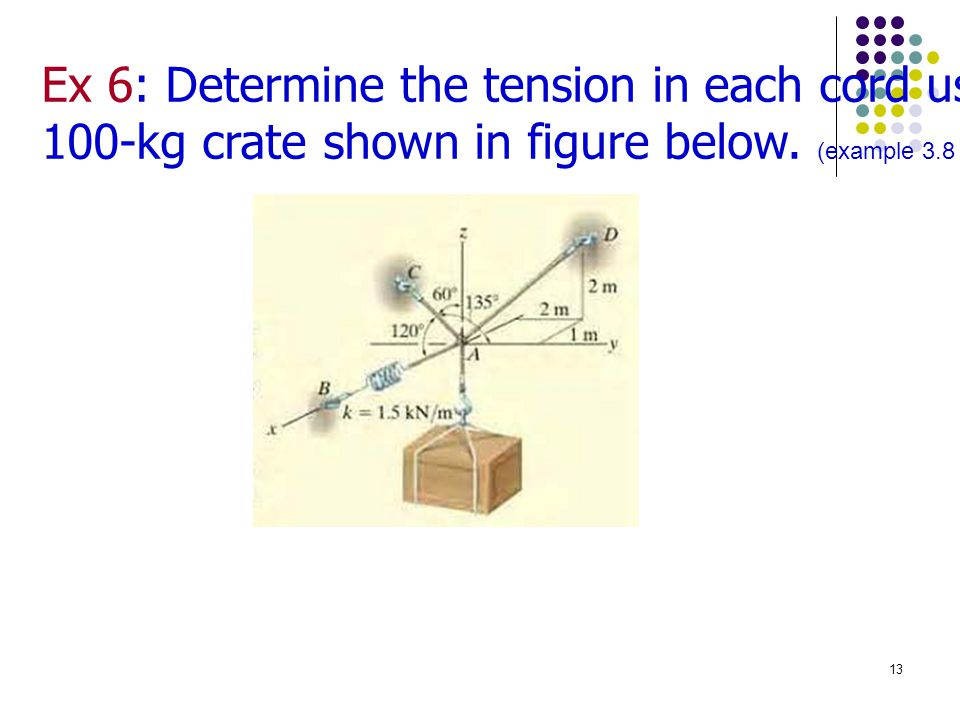 13 Ex 6: Determine the tension in each cord used to support the 100-kg crate shown in figure below. (example 3.8 R.C.Hibbeler 12nd Edition)