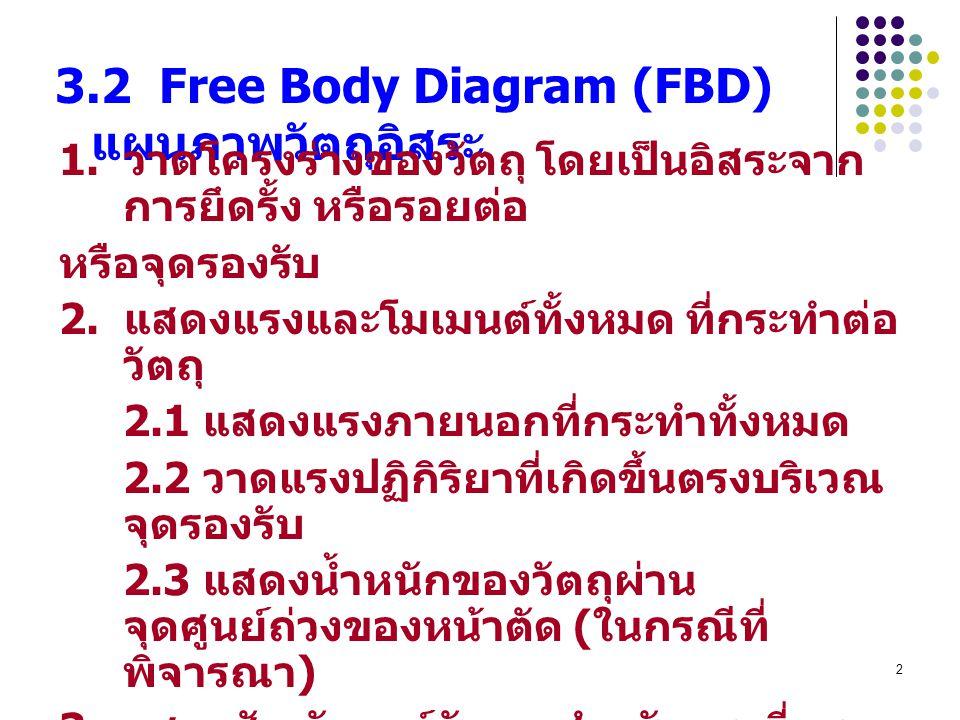2 3.2 Free Body Diagram (FBD) แผนภาพวัตถุอิสระ 1. วาดโครงร่างของวัตถุ โดยเป็นอิสระจาก การยึดรั้ง หรือรอยต่อ หรือจุดรองรับ 2. แสดงแรงและโมเมนต์ทั้งหมด