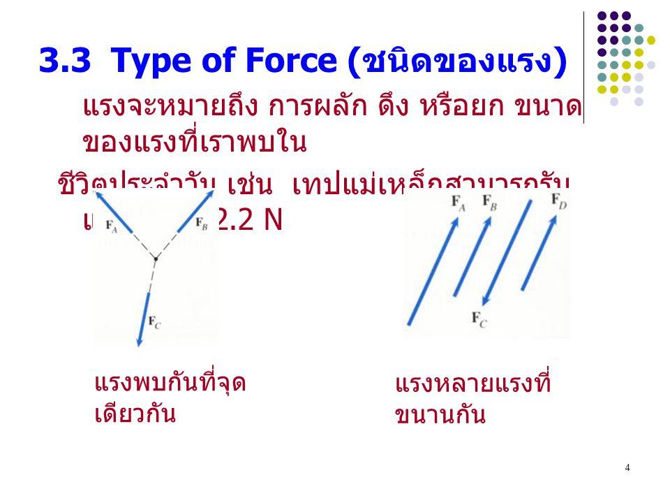 4 3.3 Type of Force ( ชนิดของแรง ) แรงจะหมายถึง การผลัก ดึง หรือยก ขนาด ของแรงที่เราพบใน ชีวิตประจำวัน เช่น เทปแม่เหล็กสามารถรับ แรงดึงได้ 2.2 N แรงพบ