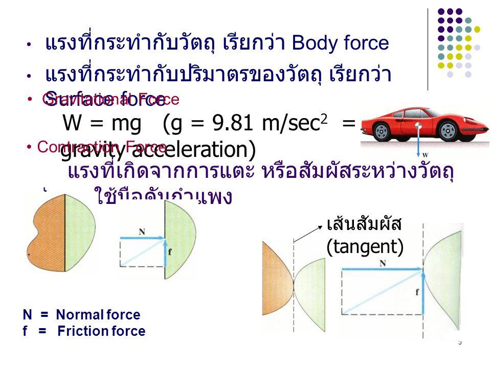 5 แรงที่กระทำกับวัตถุ เรียกว่า Body force แรงที่กระทำกับปริมาตรของวัตถุ เรียกว่า Surface force Gravitational Force W = mg (g = 9.81 m/sec 2 = gravity
