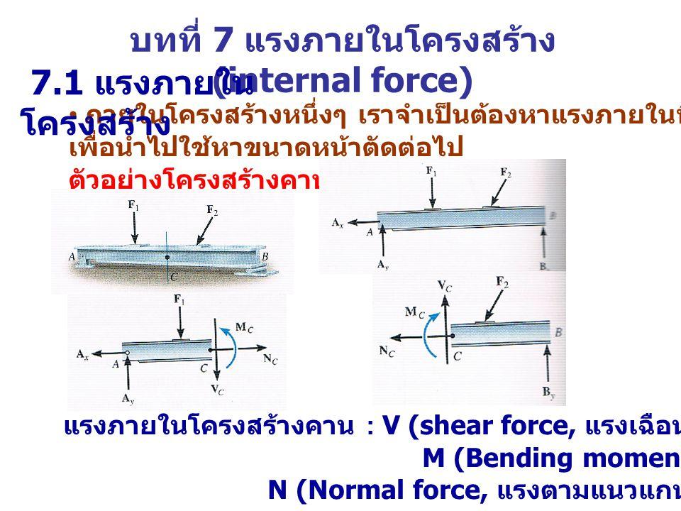 บทที่ 7 แรงภายในโครงสร้าง (internal force) ภายในโครงสร้างหนึ่งๆ เราจำเป็นต้องหาแรงภายในที่เกิดขึ้นภายในโครงสร้าง เพื่อนำไปใช้หาขนาดหน้าตัดต่อไป ตัวอย่