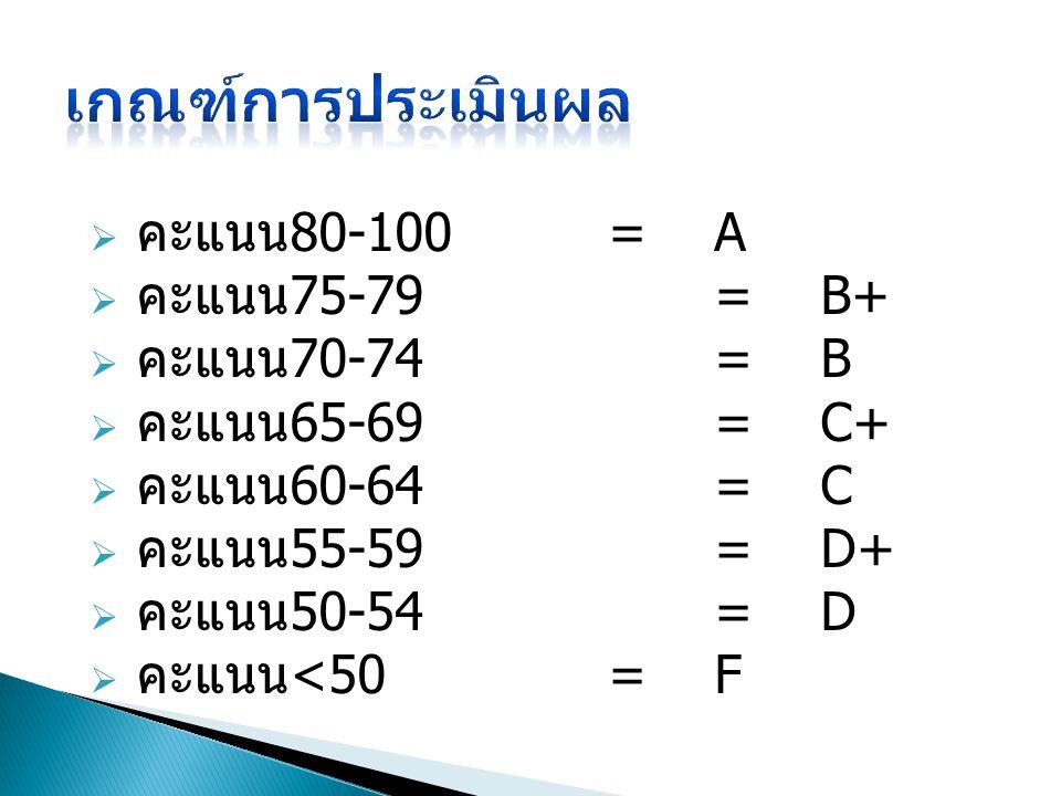  คะแนน 80-100=A  คะแนน 75-79=B+  คะแนน 70-74=B  คะแนน 65-69=C+  คะแนน 60-64=C  คะแนน 55-59=D+  คะแนน 50-54=D  คะแนน <50=F