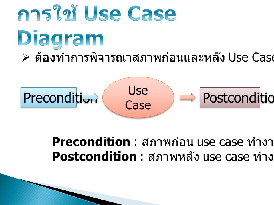 Use Case Precondition Postcondition Precondition : สภาพก่อน use case ทำงาน Postcondition : สภาพหลัง use case ทำงานไปแล้ว  ต้องทำการพิจารณาสภาพก่อนและ