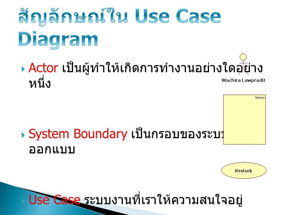  Inclusion เป็น การนำขั้นตอน การทำงาน ที่ซ้ำซ้อนกัน เหมือนเป็นการเรียกใช้งาน Module ย่อย หรือ เป็น ส่วนประกอบของ … นั่นเอง  Extension เป็น การนำเอา Use Case เดิมที่มีอยู่แล้ว มาเพิ่มการทำงานบางอย่าง โดย Use Case หลักจะไม่ สามารถ ทำงานได้หากไม่มี Use Case อีกอันหนึ่ง หรือ ใช้ ข้อมูลบางส่วนของ … ชี้ไปยัง use case ที่ ถูก Include ชี้ไปยัง use case ที่ถูก Extend