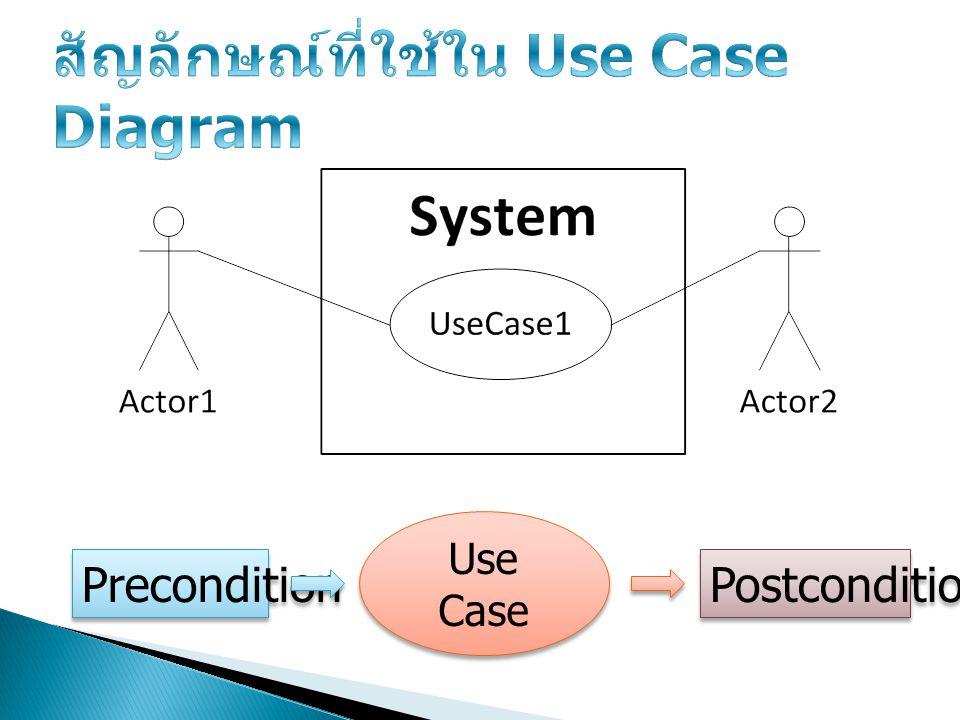 Generalization : การถ่ายทอดคุณสมบัติหรือ พฤติกรรมบางประการจาก Use Case หนึ่งไปสู่อีก Use Case หนึ่ง หรือจาก Actor หนึ่ง ไปยัง Actor หนึ่ง  Grouping : คือการนำ Use Case หรือ Actor ที่ คล้ายคลึงกันมารวมกัน