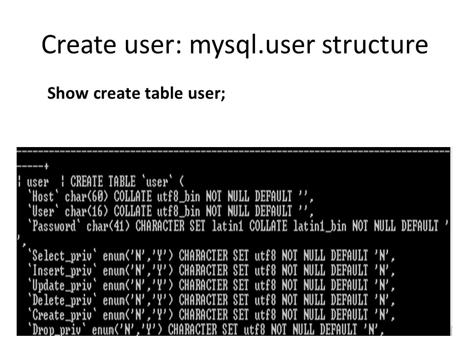 Create user: mysql.user structure Show create table user;