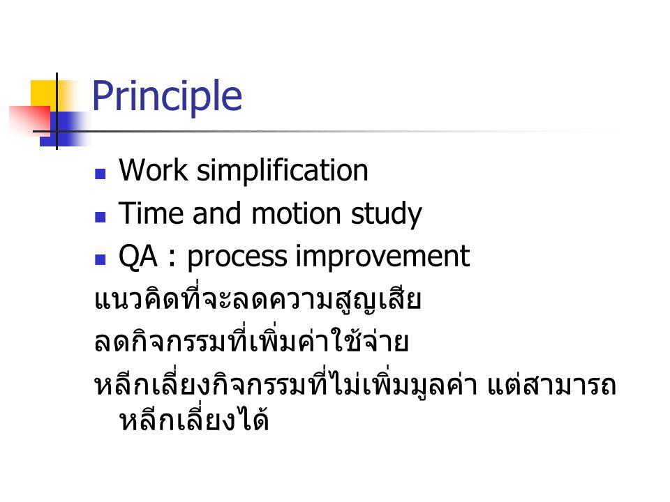 Principle Work simplification Time and motion study QA : process improvement แนวคิดที่จะลดความสูญเสีย ลดกิจกรรมที่เพิ่มค่าใช้จ่าย หลีกเลี่ยงกิจกรรมที่