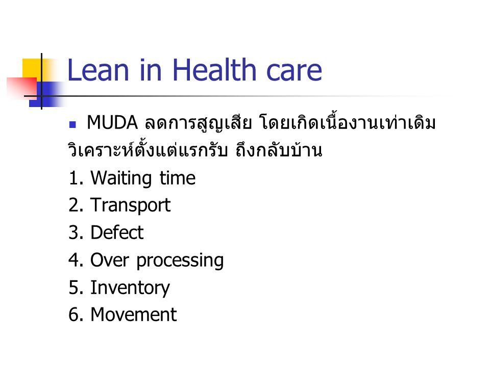 Lean in Health care MUDA ลดการสูญเสีย โดยเกิดเนื้องานเท่าเดิม วิเคราะห์ตั้งแต่แรกรับ ถึงกลับบ้าน 1. Waiting time 2. Transport 3. Defect 4. Over proces