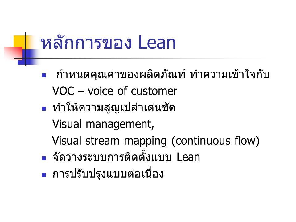 หลักการของ Lean กำหนดคุณค่าของผลิตภัณท์ ทำความเข้าใจกับ VOC – voice of customer ทำให้ความสูญเปล่าเด่นชัด Visual management, Visual stream mapping (continuous flow) จัดวางระบบการติดตั้งแบบ Lean การปรับปรุงแบบต่อเนื่อง