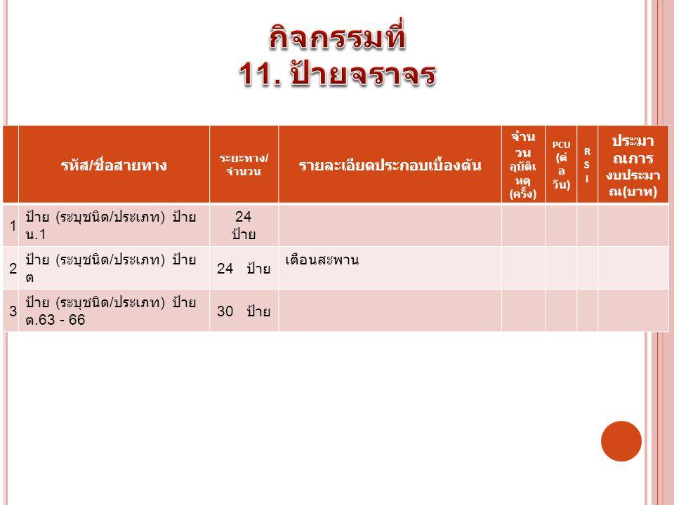 รหัส / ชื่อสายทาง ระยะทาง / จำนวน รายละเอียดประกอบเบื้องต้น จำน วน อุบัติเ หตุ ( ครั้ง ) PCU ( ต่ อ วัน ) RSIRSI ประมา ณการ งบประมา ณ ( บาท ) 1 ป้าย ( ระบุชนิด / ประเภท ) ป้าย น.1 24 ป้าย 2 ป้าย ( ระบุชนิด / ประเภท ) ป้าย ต 24 ป้าย เตือนสะพาน 3 ป้าย ( ระบุชนิด / ประเภท ) ป้าย ต.63 - 66 30 ป้าย