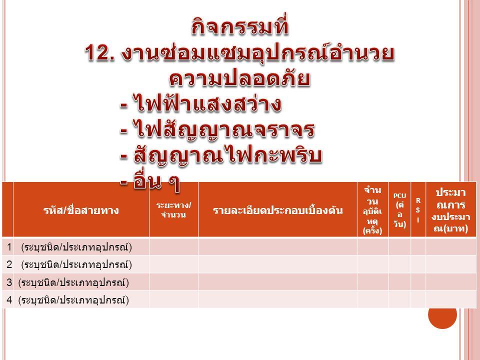 รหัส / ชื่อสายทาง ระยะทาง / จำนวน รายละเอียดประกอบเบื้องต้น จำน วน อุบัติเ หตุ ( ครั้ง ) PCU ( ต่ อ วัน ) RSIRSI ประมา ณการ งบประมา ณ ( บาท ) 1 ( ระบุชนิด / ประเภทอุปกรณ์ ) 2 3 4