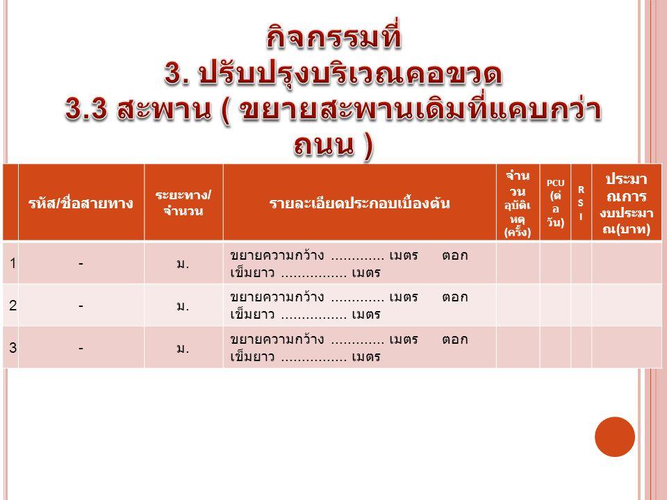 รหัส / ชื่อสายทาง ระยะทาง / จำนวน รายละเอียดประกอบเบื้องต้น จำน วน อุบัติเ หตุ ( ครั้ง ) PCU ( ต่ อ วัน ) RSIRSI ประมา ณการ งบประมา ณ ( บาท ) 1- ม.ม.