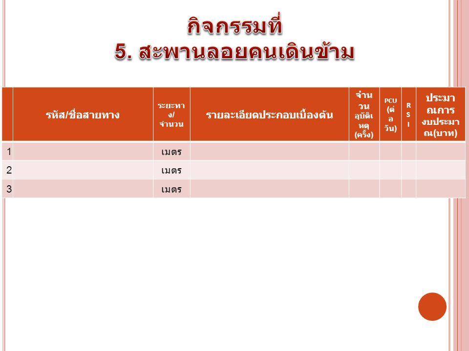 รหัส / ชื่อสายทาง ระยะทา ง / จำนวน รายละเอียดประกอบเบื้องต้น จำน วน อุบัติเ หตุ ( ครั้ง ) PCU ( ต่ อ วัน ) RSIRSI ประมา ณการ งบประมา ณ ( บาท ) 1 เมตร 2 3