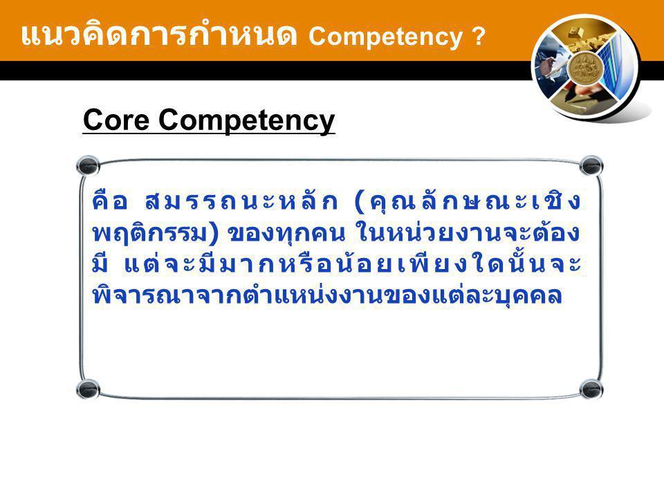 คือ สมรรถนะหลัก ( คุณลักษณะเชิง พฤติกรรม ) ของทุกคน ในหน่วยงานจะต้อง มี แต่จะมีมากหรือน้อยเพียงใดนั้นจะ พิจารณาจากตำแหน่งงานของแต่ละบุคคล Core Competency แนวคิดการกำหนด Competency ?