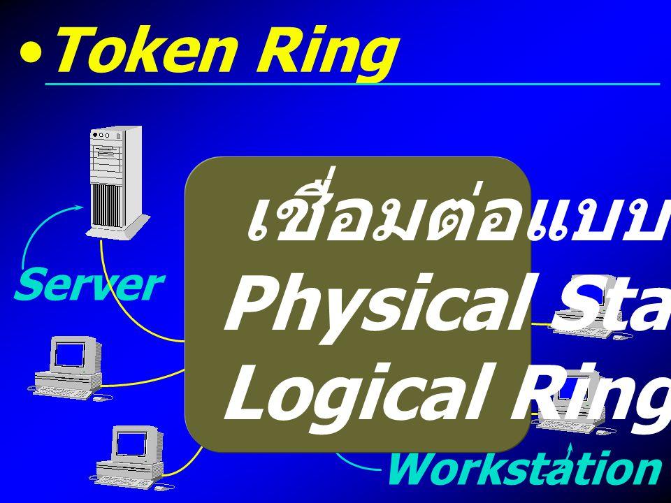 Token Ring Server Workstation เชื่อมต่อแบบ Physical Star Logical Ring