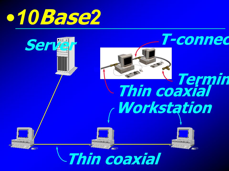 10Base2 Server Thin coaxial Workstation Thin coaxial T-connector Terminator