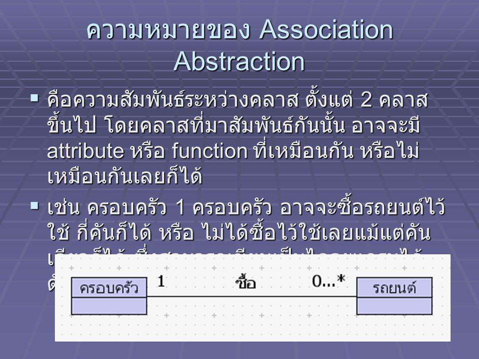 ความหมายของ Association Abstraction  คือความสัมพันธ์ระหว่างคลาส ตั้งแต่ 2 คลาส ขึ้นไป โดยคลาสที่มาสัมพันธ์กันนั้น อาจจะมี attribute หรือ function ที่