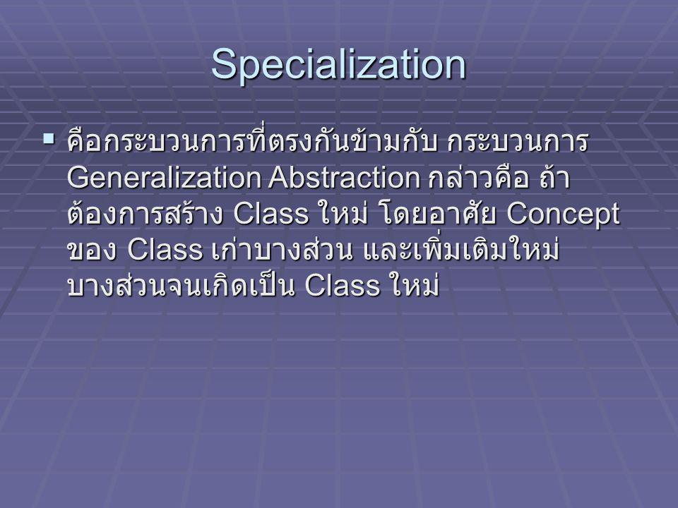 Specialization  คือกระบวนการที่ตรงกันข้ามกับ กระบวนการ Generalization Abstraction กล่าวคือ ถ้า ต้องการสร้าง Class ใหม่ โดยอาศัย Concept ของ Class เก่