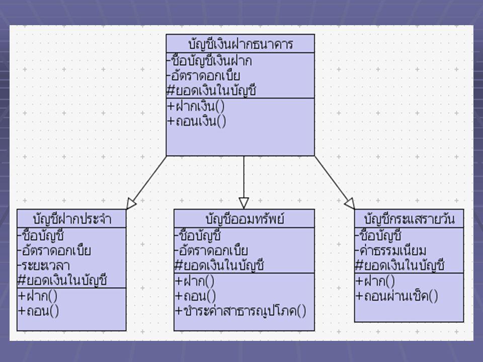 Inheritance  คือกระบวนการในการสร้าง subclass จาก superclass โดย subclass ยังคง attribute และ function เหมือนกับ superclass หรือ อาจจะมีเพิ่มเติมไปจาก superclass ก็ได้  เกณฑ์ในการ inherit class  Private attribute/function ของ subclass ที่ inherit มากจาก superclass ไม่สามารถเข้าถึงได้ จาก function ใน subclass ที่ไม่ได้ inherit มาก จาก superclass