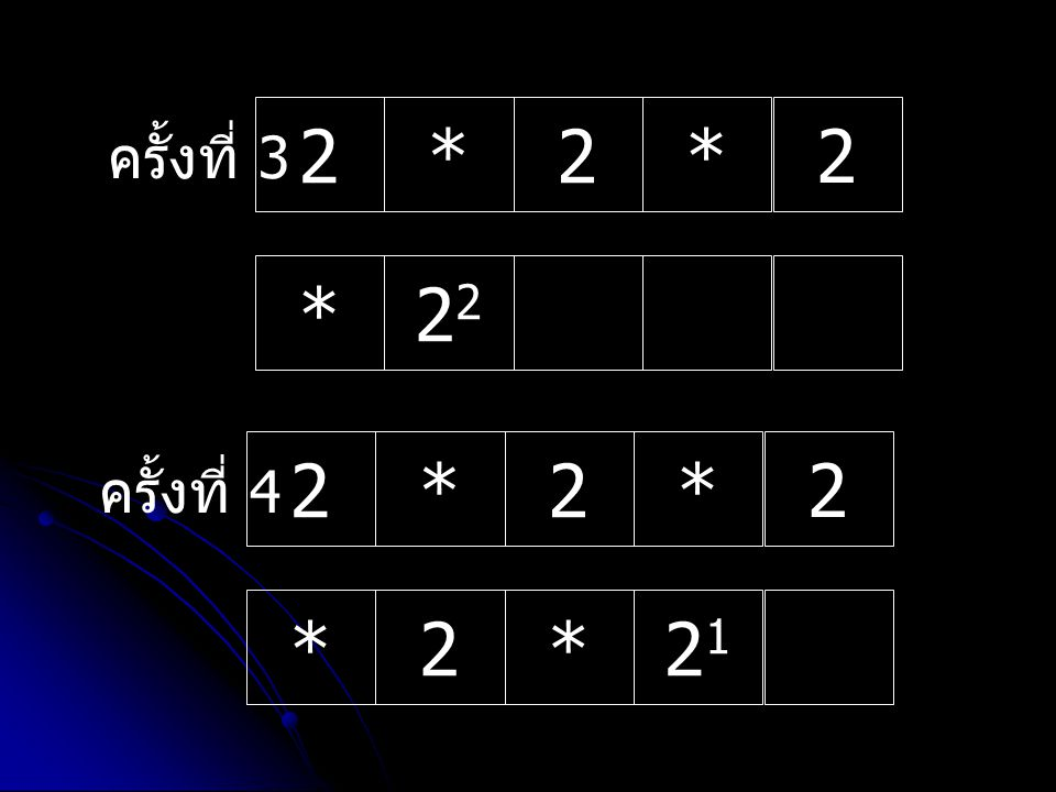 cin>>n; -- รับค่าเข้าตัวแปร n cout<< Power of <<x<< ^ <<n<< : <<power (x,n)<<endl; -- แสดงค่า Power of แล้วนำตัวแปร x,^,n และ : -- นำค่าทั้ง 2 ตัวคือ x และ n มายก กำลัง return 0; }