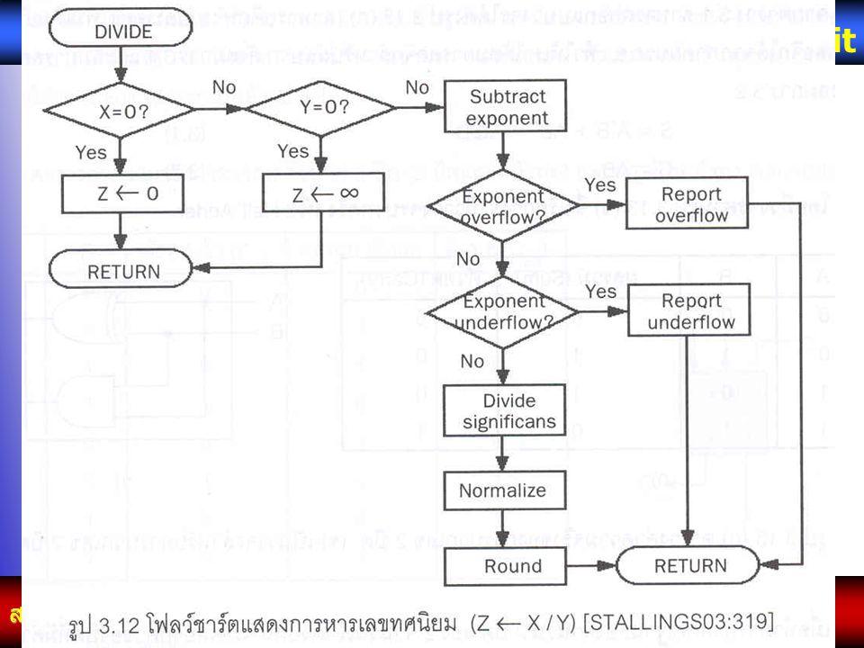 Kampol chanchoengpan it สถาปัตยกรรมคอมพิวเตอร์ Arithmetic and Logic Unit 20