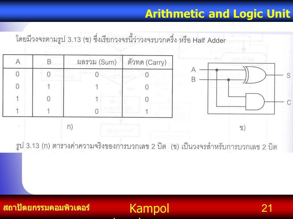 Kampol chanchoengpan it สถาปัตยกรรมคอมพิวเตอร์ Arithmetic and Logic Unit 21
