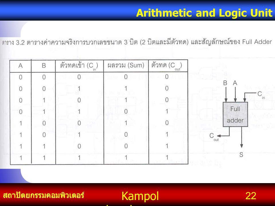 Kampol chanchoengpan it สถาปัตยกรรมคอมพิวเตอร์ Arithmetic and Logic Unit 22