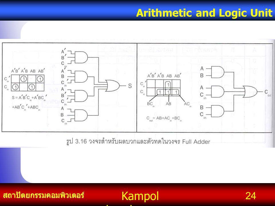 Kampol chanchoengpan it สถาปัตยกรรมคอมพิวเตอร์ Arithmetic and Logic Unit 24